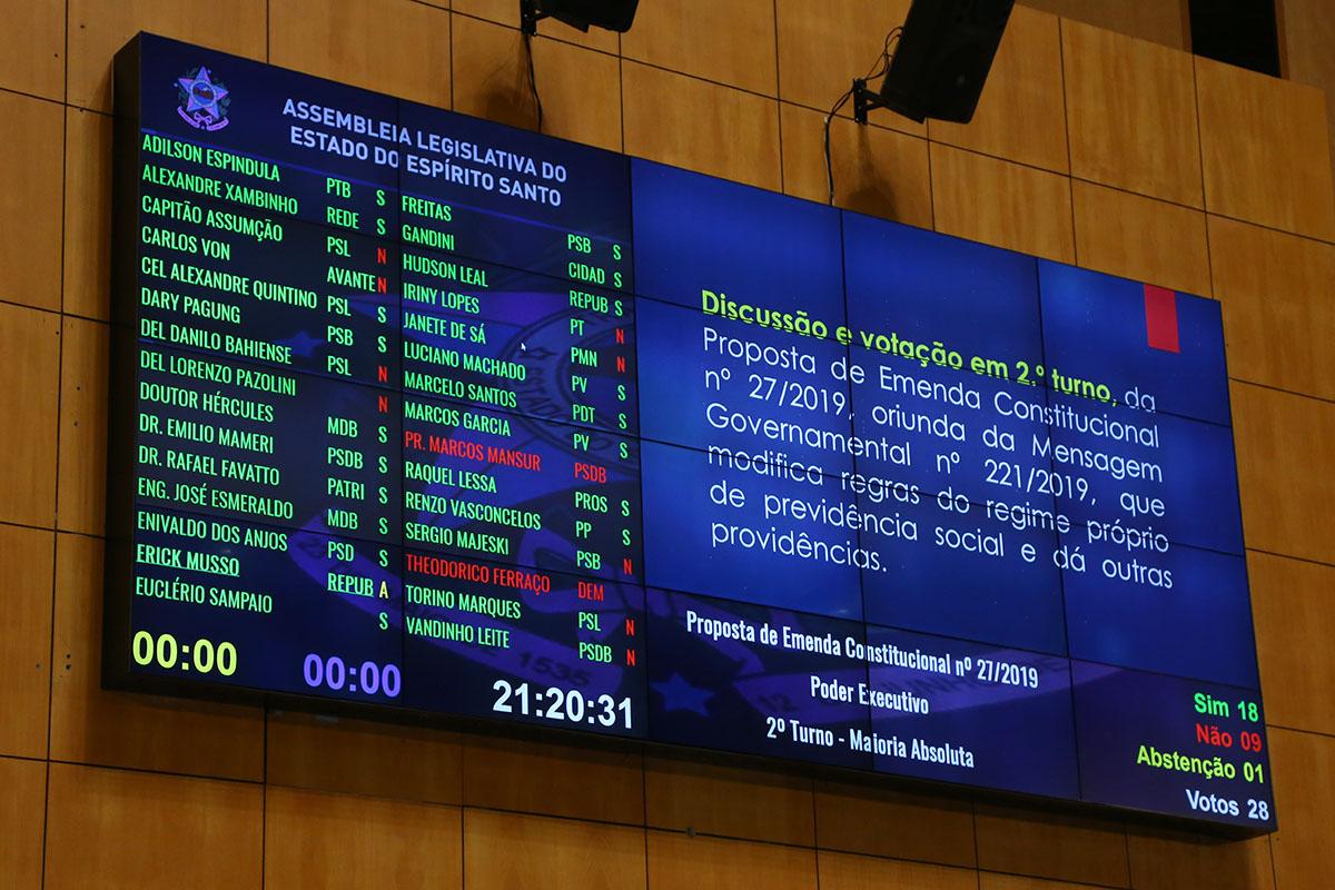 Painel eletrônico com resultado da votação em 2º turno da PEC da Previdência Estadual